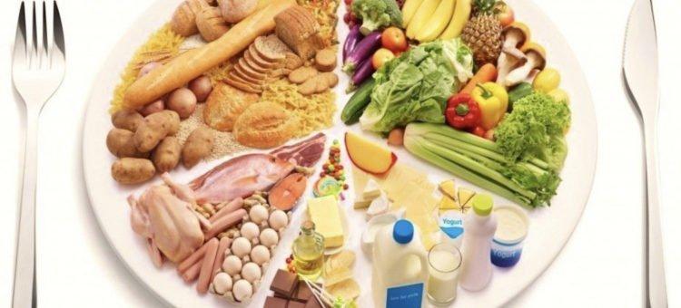 Llevamos a cabo una dieta equilibrada??